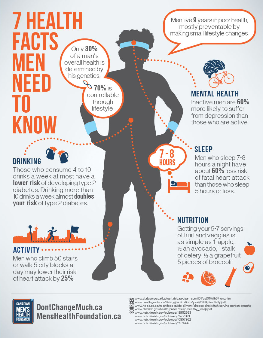 7 health facts