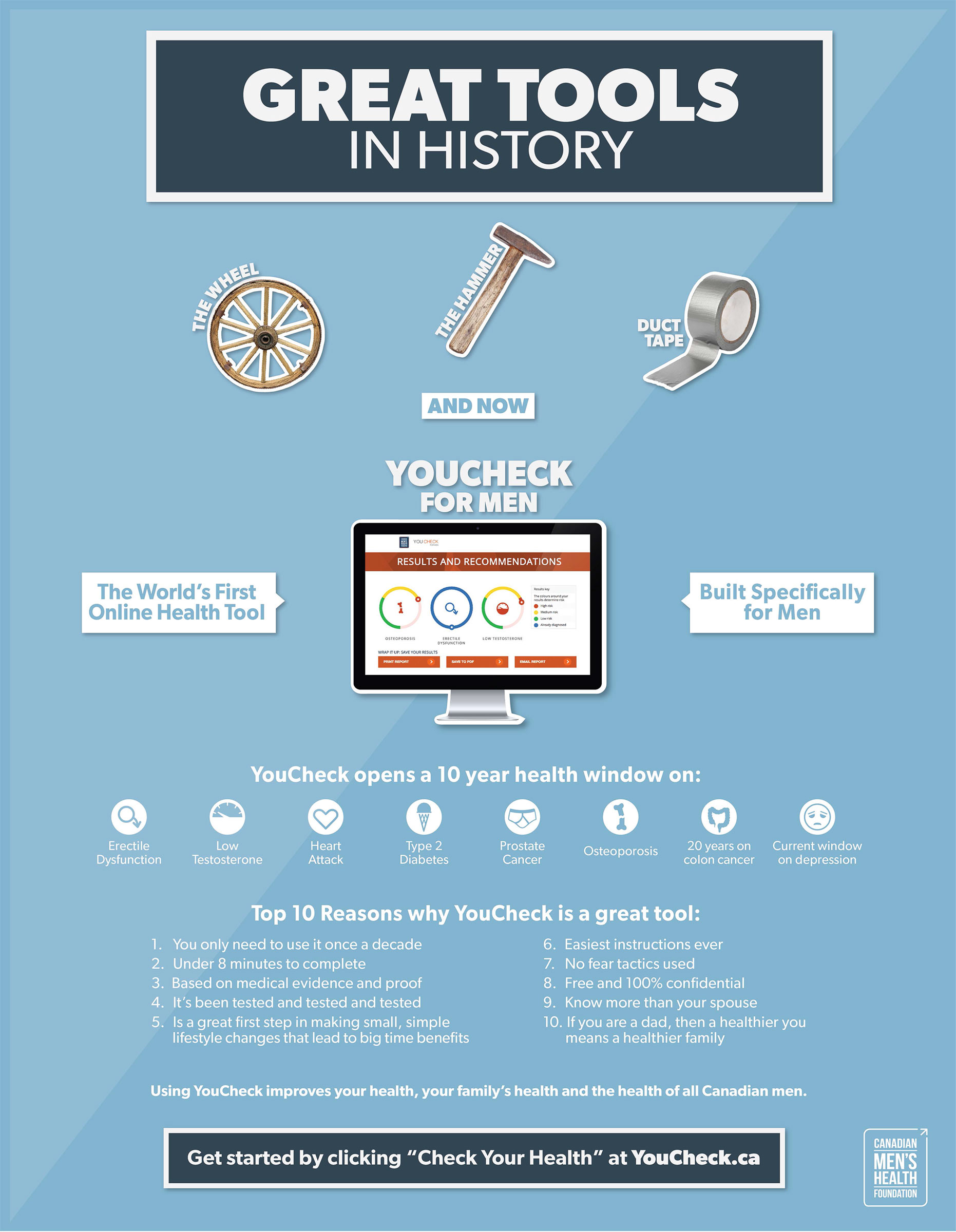 Great Tools In History