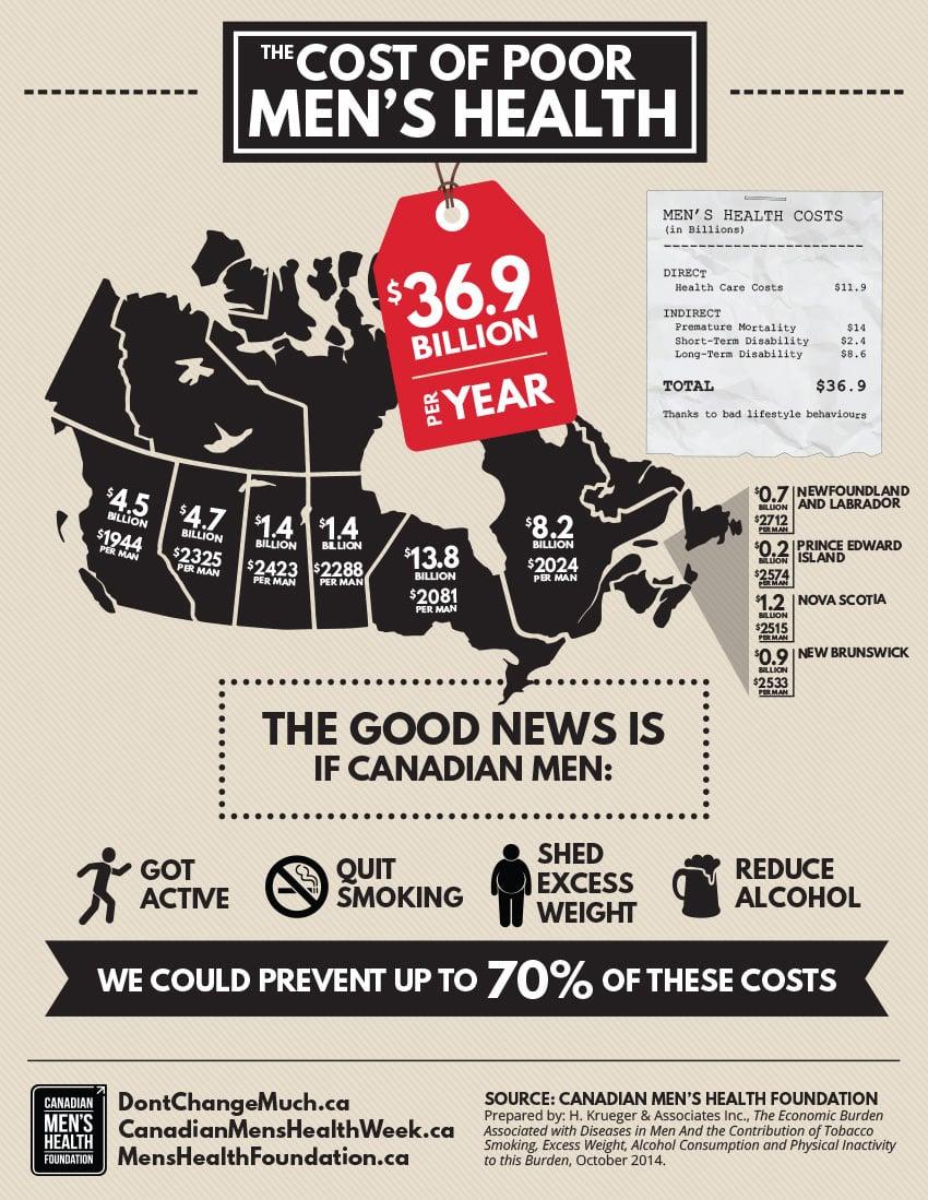 economic impact 1