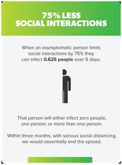 social distancing blog insets 75