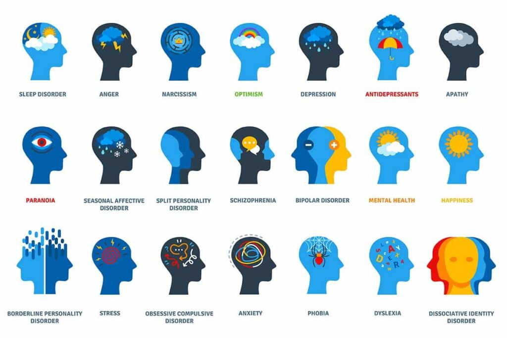 INFOGRAPHIC: Types of mental disorders, illnesses, and psychiatry